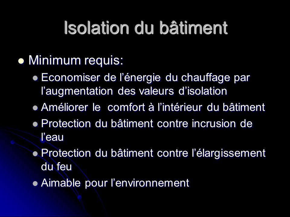Isolation du bâtiment Minimum requis: Minimum requis: Economiser de lénergie du chauffage par laugmentation des valeurs disolation Economiser de léner