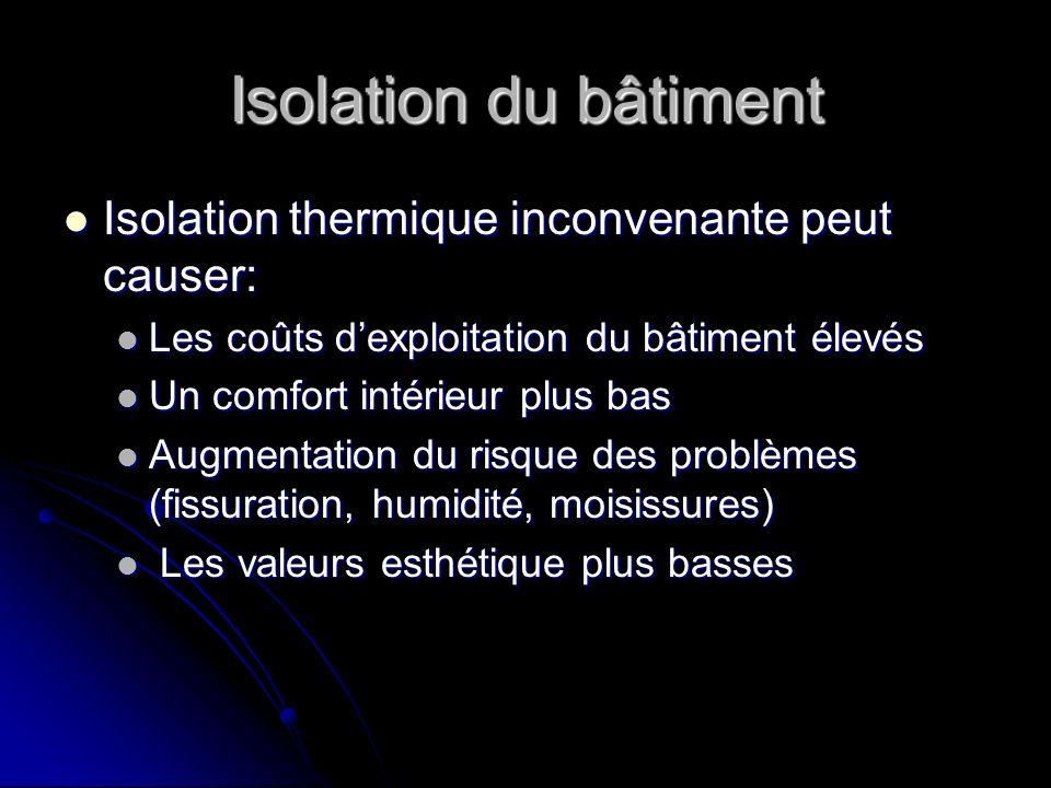 Isolation du bâtiment Isolation thermique inconvenante peut causer: Isolation thermique inconvenante peut causer: Les coûts dexploitation du bâtiment