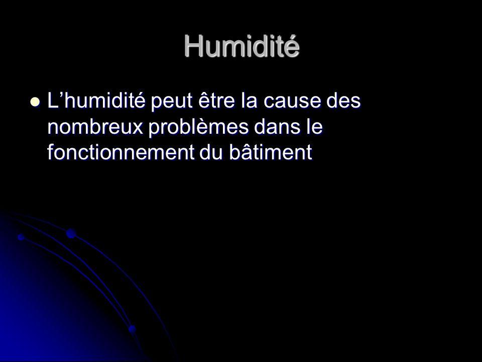 Humidité Lhumidité peut être la cause des nombreux problèmes dans le fonctionnement du bâtiment Lhumidité peut être la cause des nombreux problèmes da