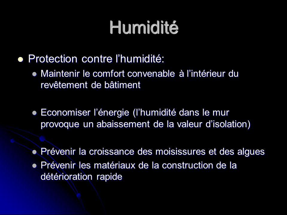 Humidité Protection contre lhumidité: Protection contre lhumidité: Maintenir le comfort convenable à lintérieur du revêtement de bâtiment Maintenir le