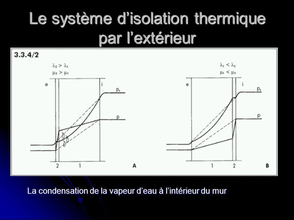Le système disolation thermique par lextérieur La condensation de la vapeur deau à lintérieur du mur