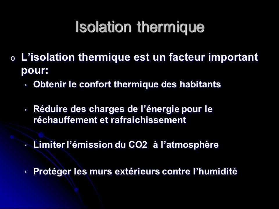 Isolation thermique o Lisolation thermique est un facteur important pour: Obtenir le confort thermique des habitants Obtenir le confort thermique des