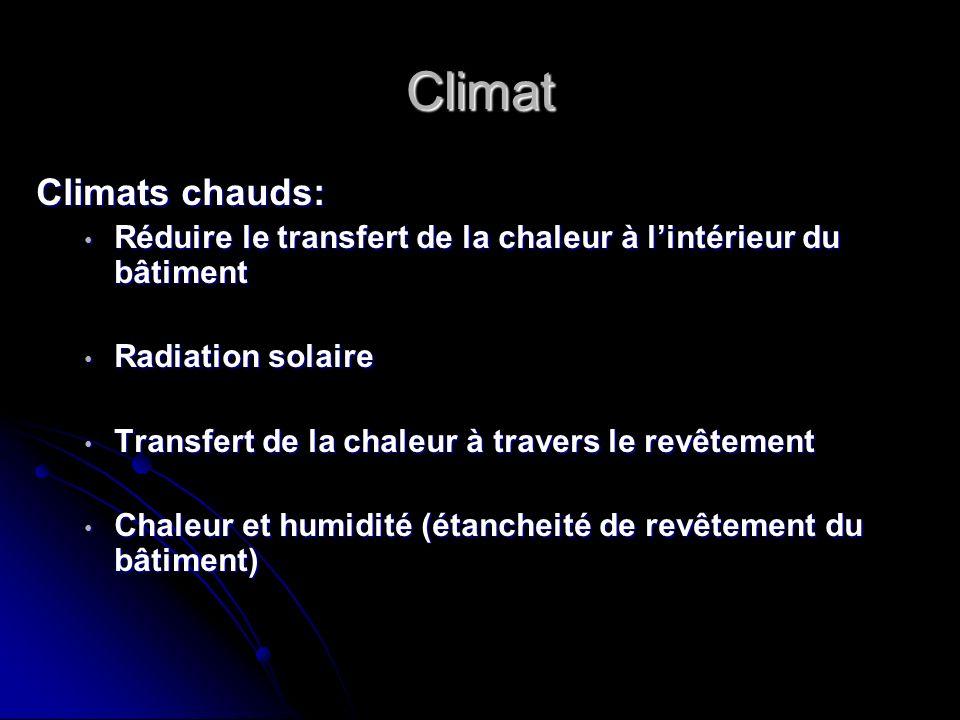 Climat Climats chauds: Réduire le transfert de la chaleur à lintérieur du bâtiment Réduire le transfert de la chaleur à lintérieur du bâtiment Radiati