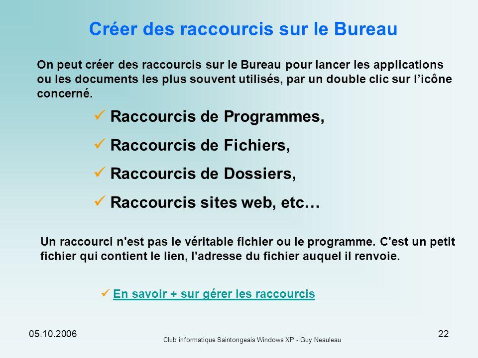 05.10.2006 Club informatique Saintongeais Windows XP - Guy Neauleau 22 Créer des raccourcis sur le Bureau Raccourcis de Programmes, Raccourcis de Fich