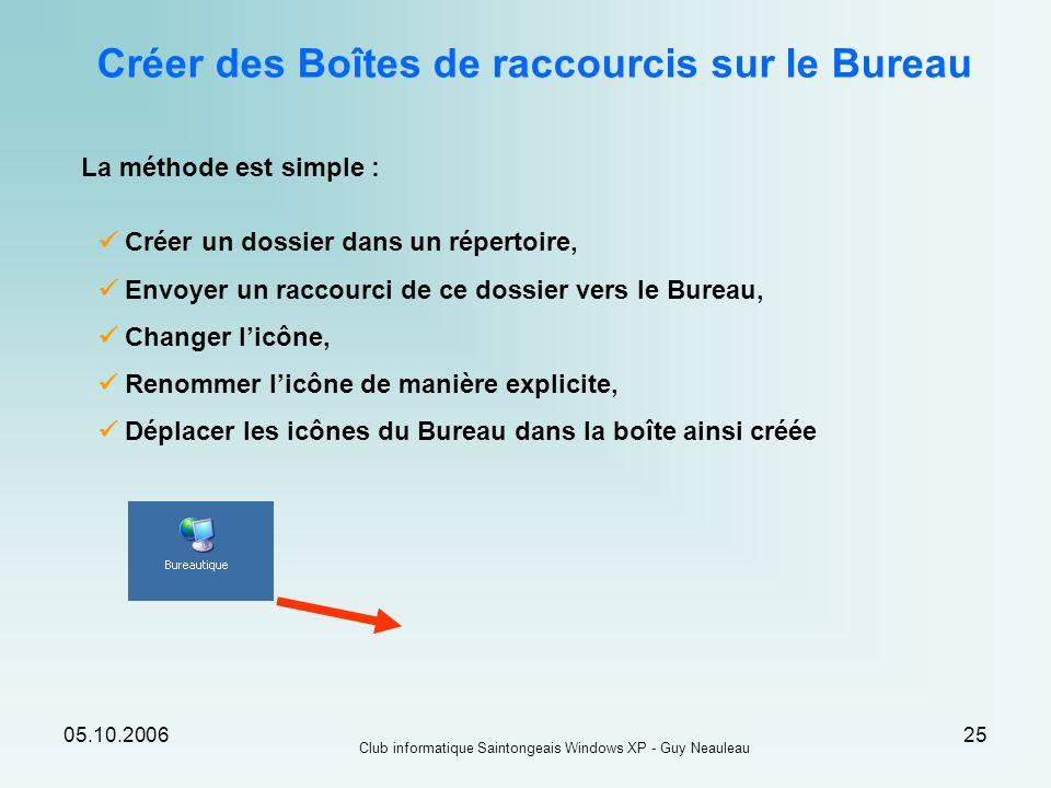 05.10.2006 Club informatique Saintongeais Windows XP - Guy Neauleau 25 Créer un dossier dans un répertoire, Envoyer un raccourci de ce dossier vers le