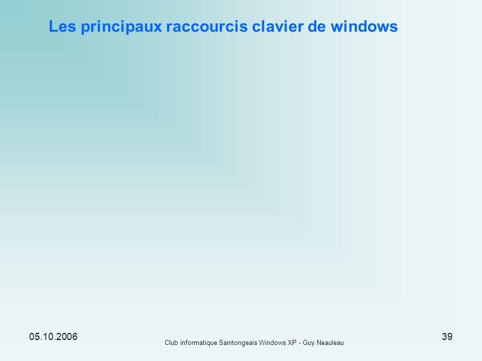 05.10.2006 Club informatique Saintongeais Windows XP - Guy Neauleau 39 Les principaux raccourcis clavier de windows
