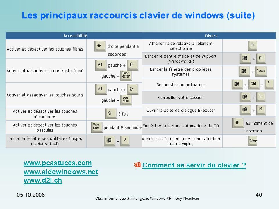 05.10.2006 Club informatique Saintongeais Windows XP - Guy Neauleau 40 Les principaux raccourcis clavier de windows (suite) www.pcastuces.com www.aide