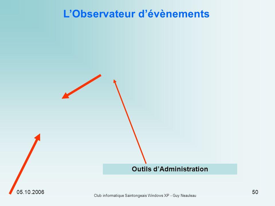 05.10.2006 Club informatique Saintongeais Windows XP - Guy Neauleau 50 LObservateur dévènements Outils dAdministration