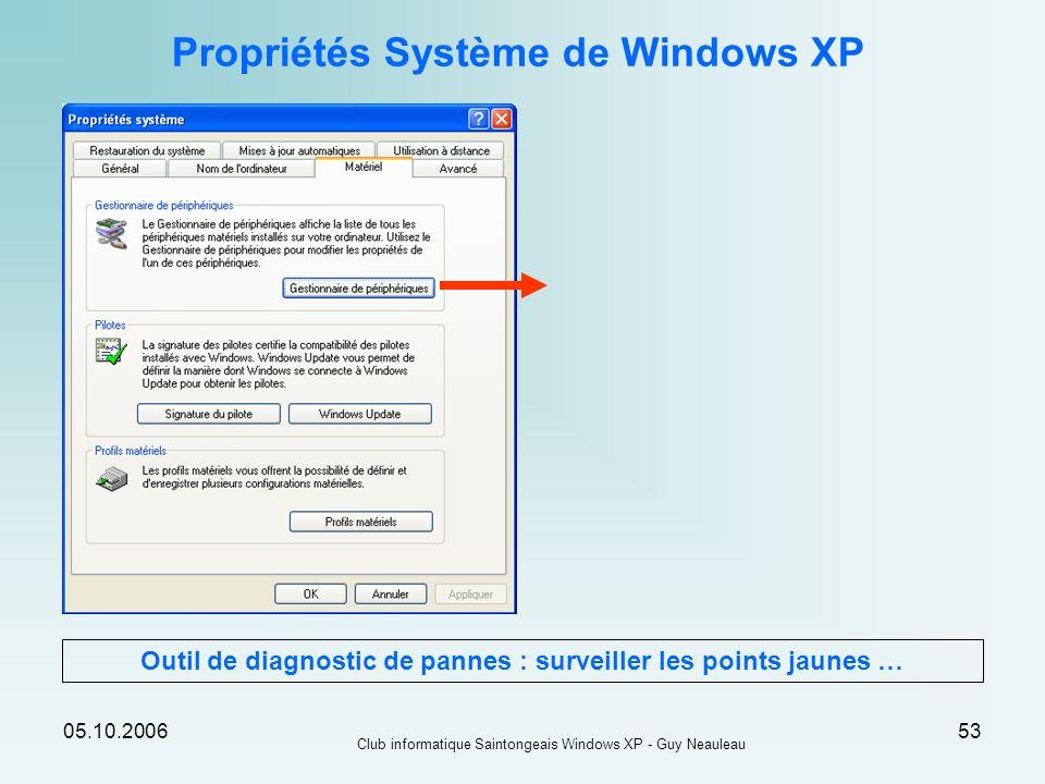 05.10.2006 Club informatique Saintongeais Windows XP - Guy Neauleau 53 Propriétés Système de Windows XP Outil de diagnostic de pannes : surveiller les