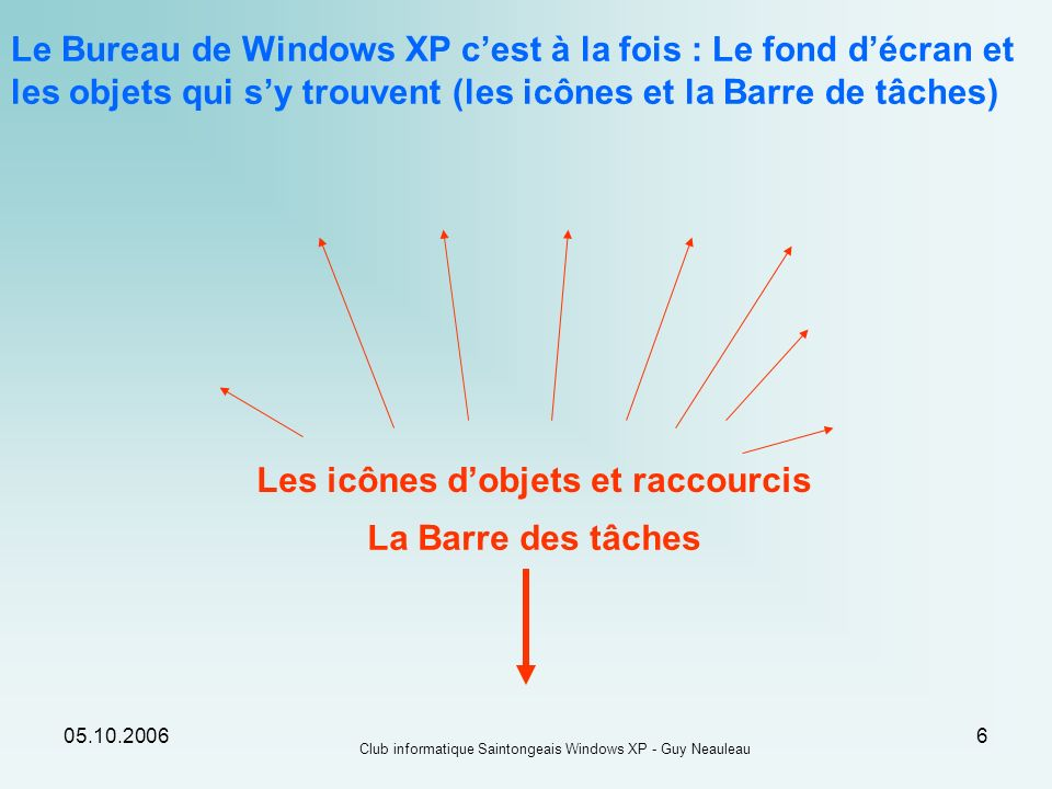 05.10.2006 Club informatique Saintongeais Windows XP - Guy Neauleau 6 Le Bureau de Windows XP cest à la fois : Le fond décran et les objets qui sy tro