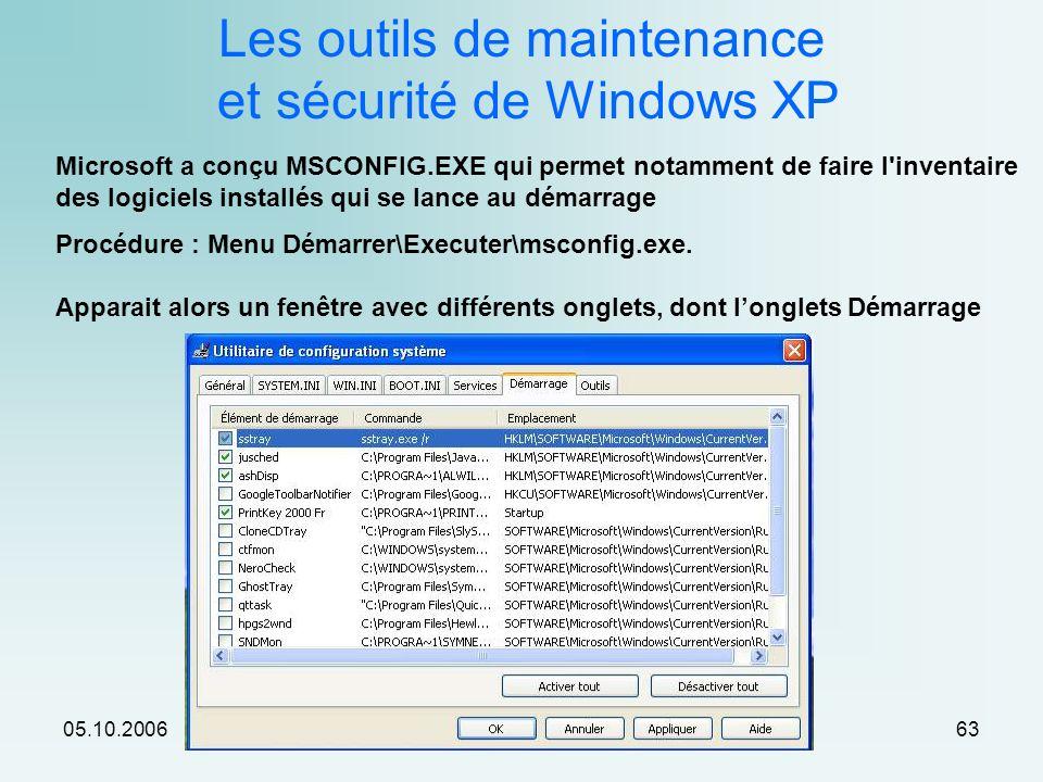 05.10.2006 Club informatique Saintongeais Windows XP - Guy Neauleau 63 Les outils de maintenance et sécurité de Windows XP Microsoft a conçu MSCONFIG.