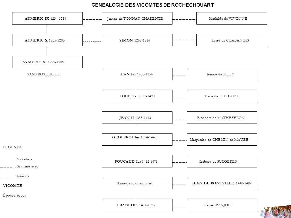 GENEALOGIE DES VICOMTES DE ROCHECHOUART AYMERIC IX 1234-1284 AYMERIC X 1255-1280 Jeanne de TONNAY-CHARENTEMathilde de VIVONNE SIMON 1262-1316 AYMERIC