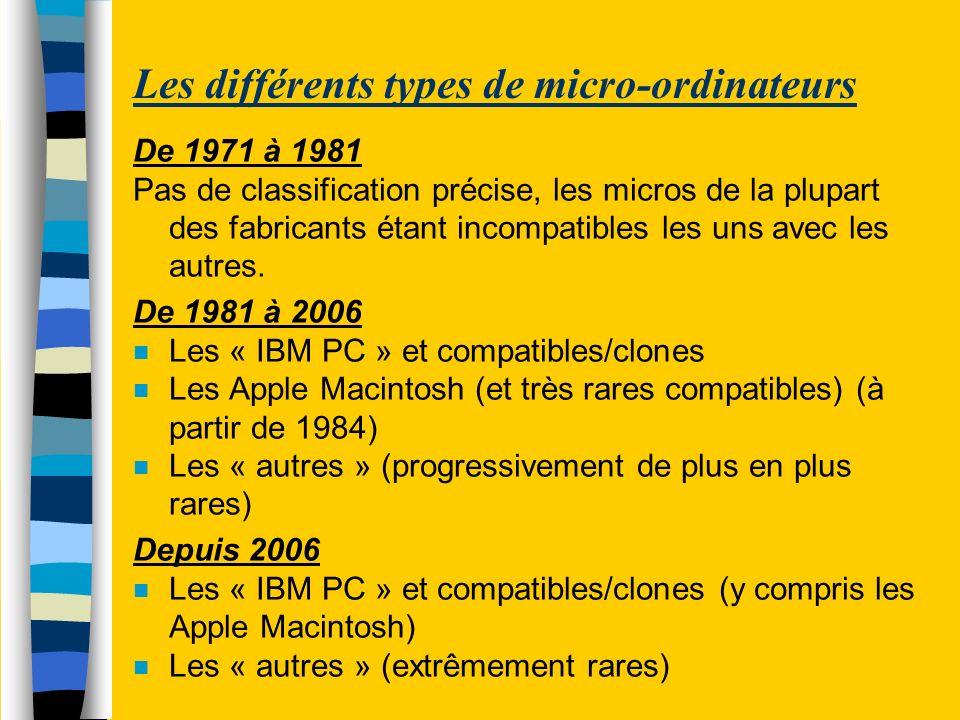Les différents types de micro-ordinateurs De 1971 à 1981 Pas de classification précise, les micros de la plupart des fabricants étant incompatibles le