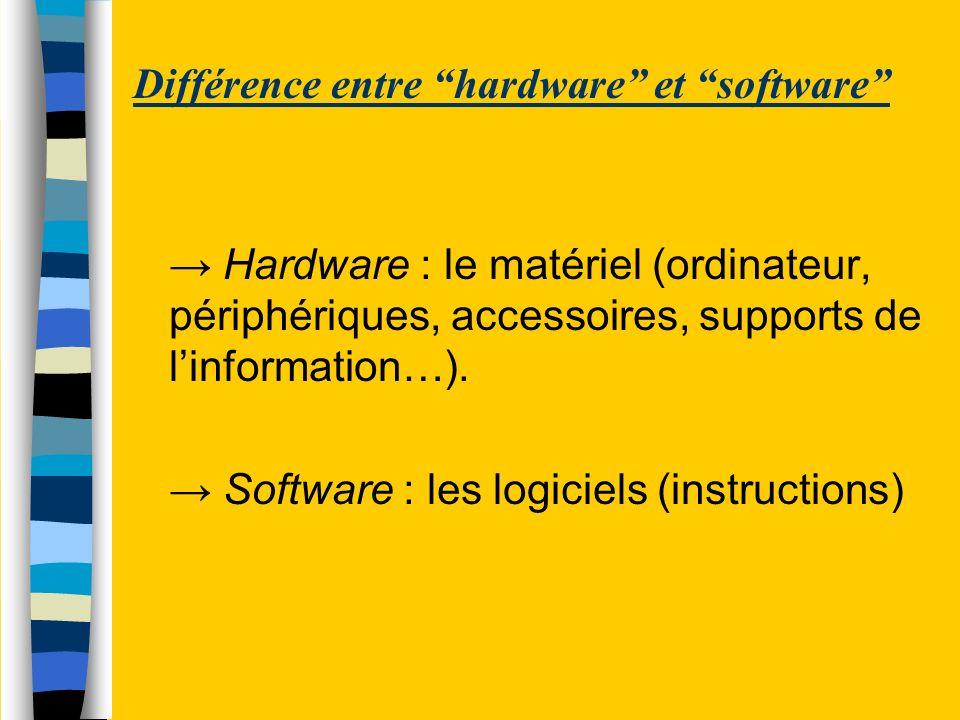 Différence entre hardware et software Hardware : le matériel (ordinateur, périphériques, accessoires, supports de linformation…). Software : les logic