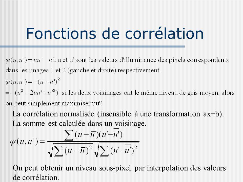 Fonctions de corrélation La corrélation normalisée (insensible à une transformation ax+b). La somme est calculée dans un voisinage. On peut obtenir un