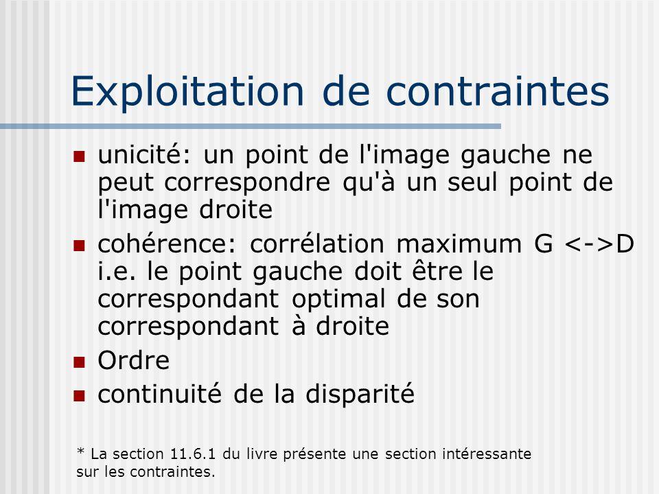 Exploitation de contraintes unicité: un point de l'image gauche ne peut correspondre qu'à un seul point de l'image droite cohérence: corrélation maxim