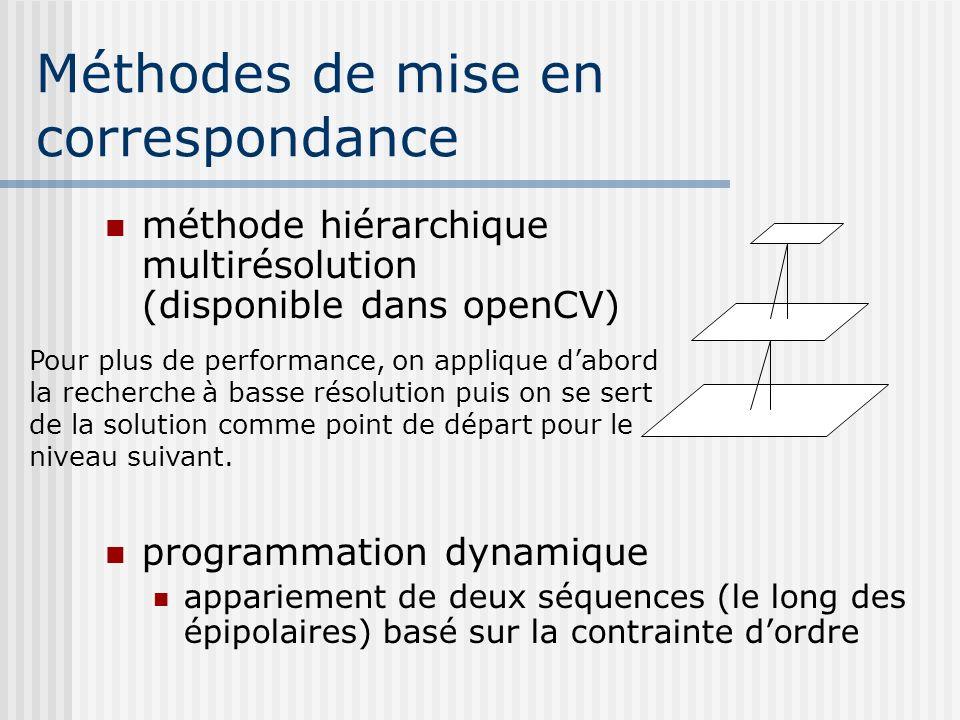 Méthodes de mise en correspondance méthode hiérarchique multirésolution (disponible dans openCV) programmation dynamique appariement de deux séquences