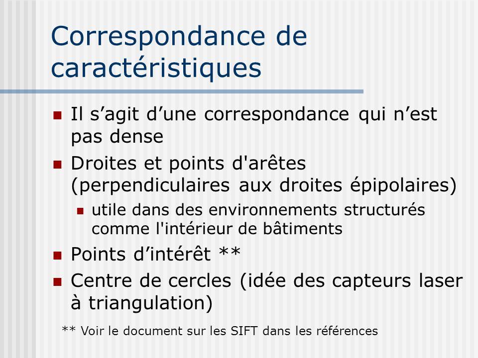 Correspondance de caractéristiques Il sagit dune correspondance qui nest pas dense Droites et points d'arêtes (perpendiculaires aux droites épipolaire