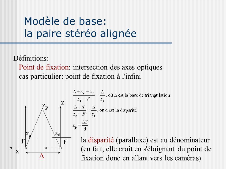 Modèle de base: la paire stéréo alignée Définitions: Point de fixation: intersection des axes optiques cas particulier: point de fixation à l'infini z