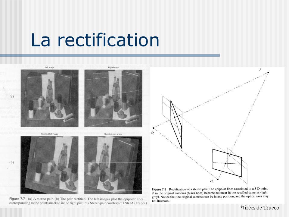 La rectification on tournera les plans images autour des centres de projection Supposons l origine des images au point principal et la longueur F (on l obtient en développant le produit vectoriel)