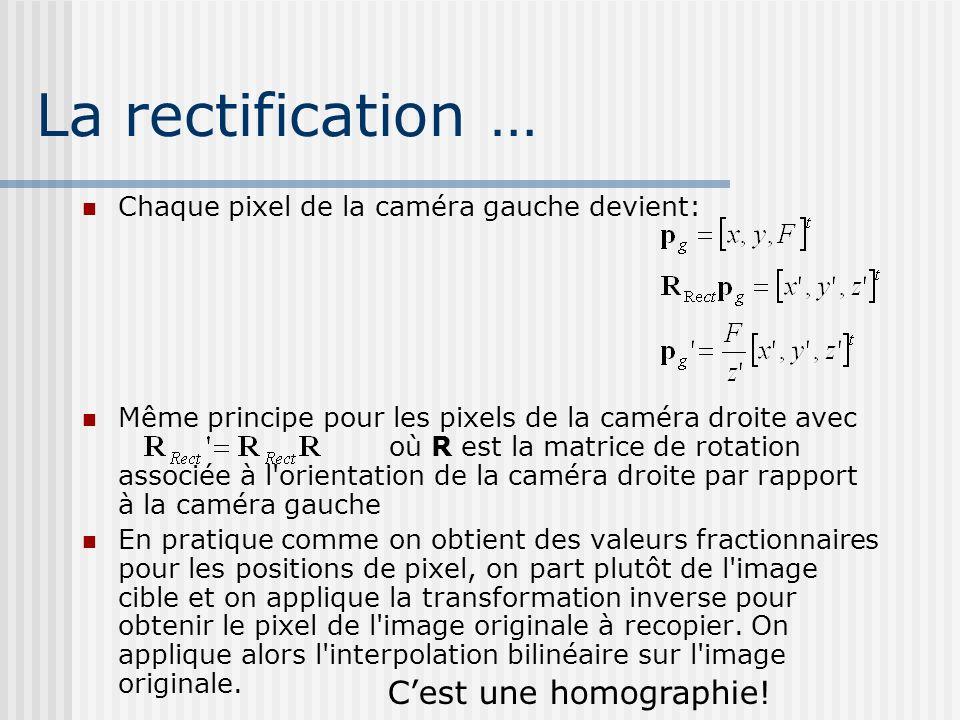 La rectification … Chaque pixel de la caméra gauche devient: Même principe pour les pixels de la caméra droite avec où R est la matrice de rotation as