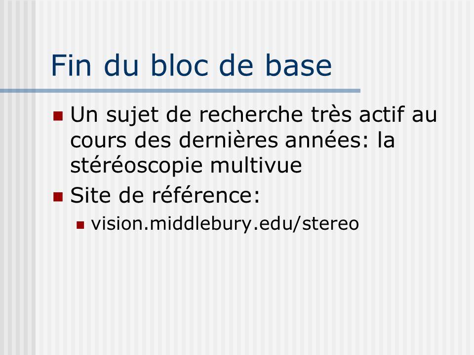 Fin du bloc de base Un sujet de recherche très actif au cours des dernières années: la stéréoscopie multivue Site de référence: vision.middlebury.edu/