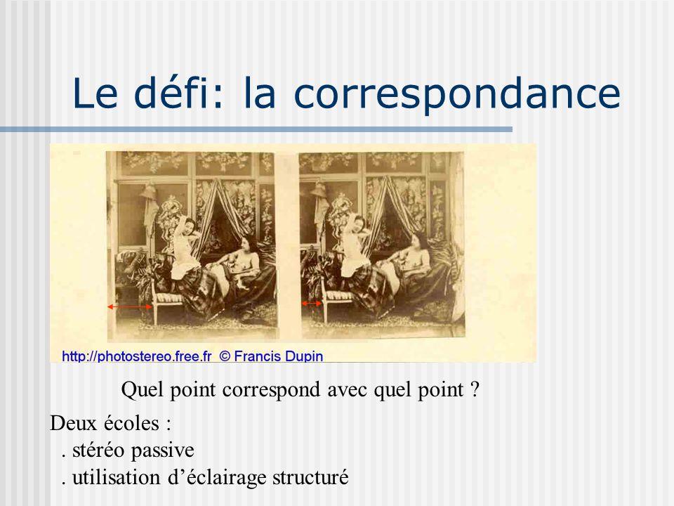 Le défi: la correspondance Deux écoles :. stéréo passive. utilisation déclairage structuré Quel point correspond avec quel point ?