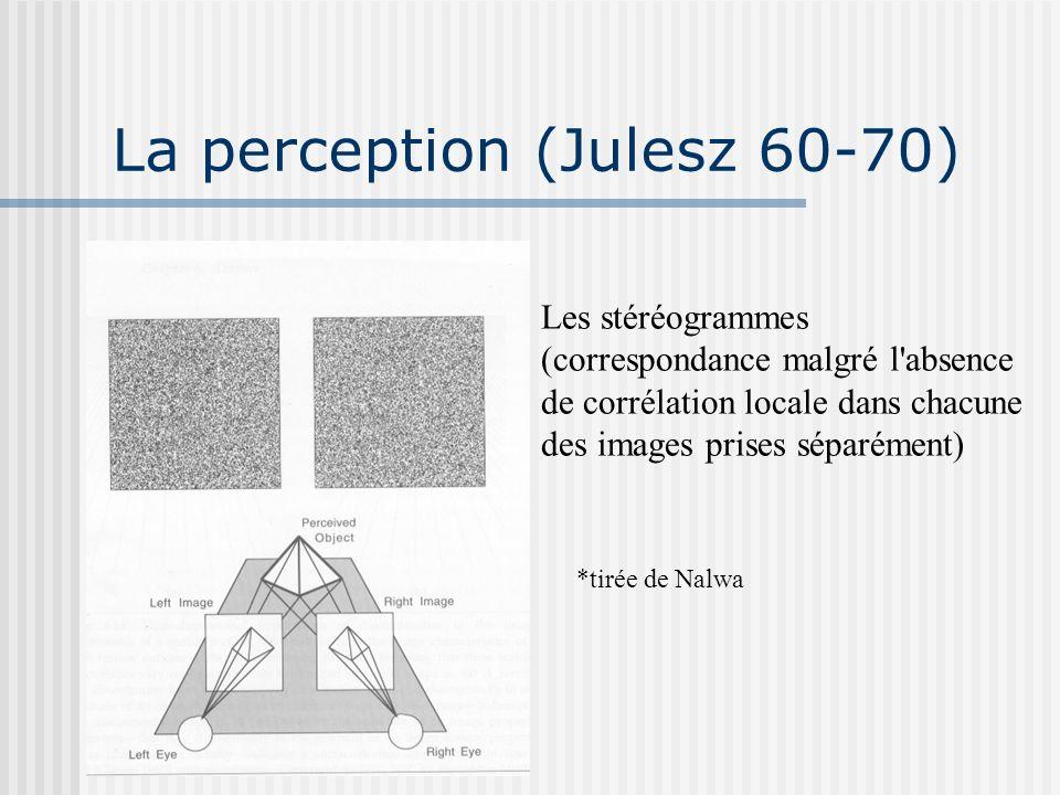 La perception (Julesz 60-70) *tirée de Nalwa Les stéréogrammes (correspondance malgré l'absence de corrélation locale dans chacune des images prises s