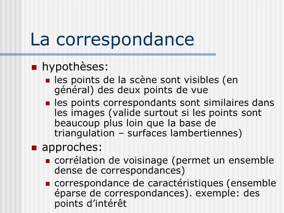 La correspondance hypothèses: les points de la scène sont visibles (en général) des deux points de vue les points correspondants sont similaires dans