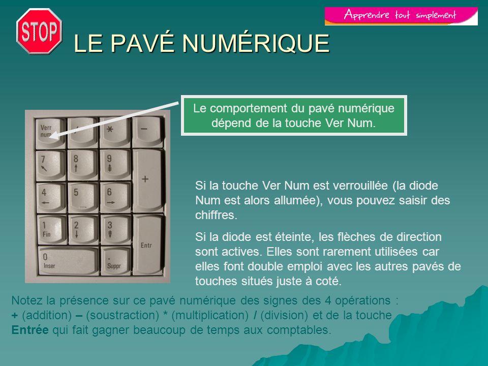 Le comportement du pavé numérique dépend de la touche Ver Num. LE PAVÉ NUMÉRIQUE Si la touche Ver Num est verrouillée (la diode Num est alors allumée)