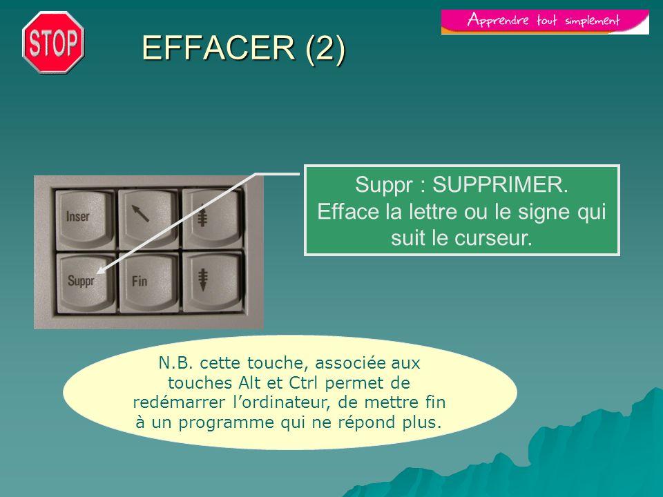 Suppr : SUPPRIMER. Efface la lettre ou le signe qui suit le curseur. EFFACER (2) N.B. cette touche, associée aux touches Alt et Ctrl permet de redémar