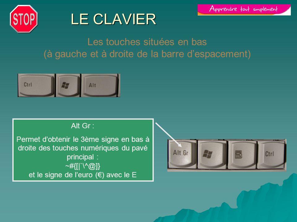 LE CLAVIER Les touches situées en bas (à gauche et à droite de la barre despacement) Alt Gr : Permet dobtenir le 3ème signe en bas à droite des touche
