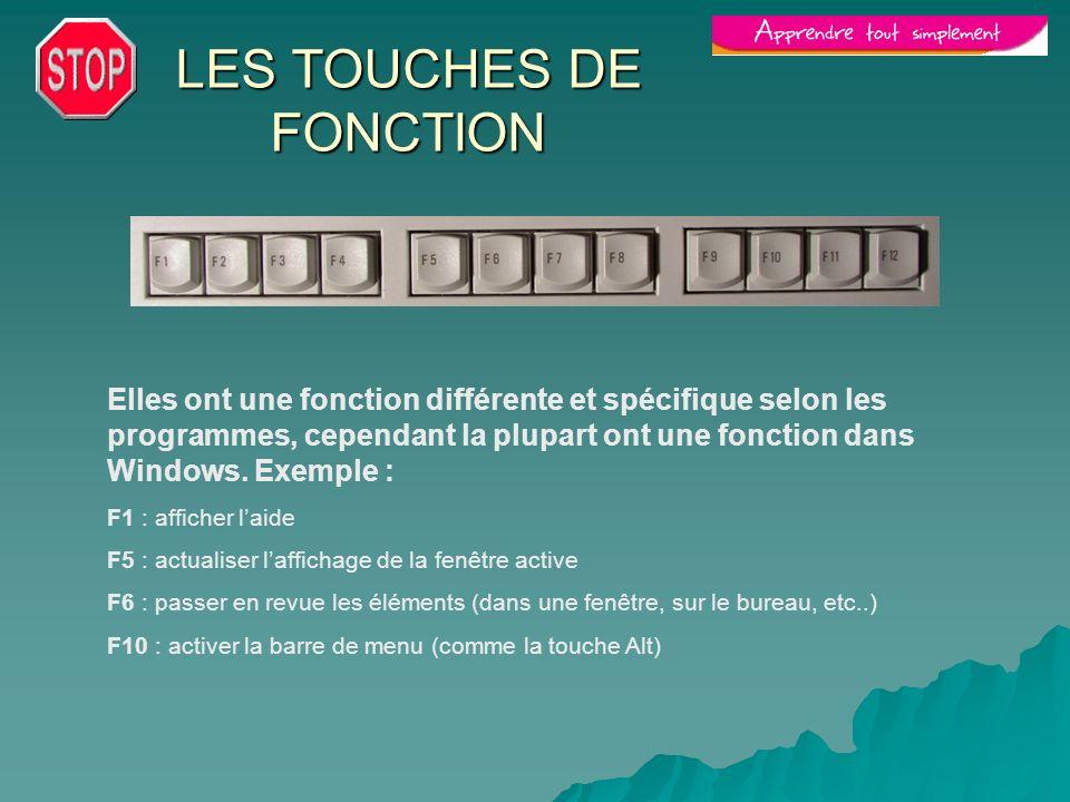 LES TOUCHES DE FONCTION Elles ont une fonction différente et spécifique selon les programmes, cependant la plupart ont une fonction dans Windows. Exem
