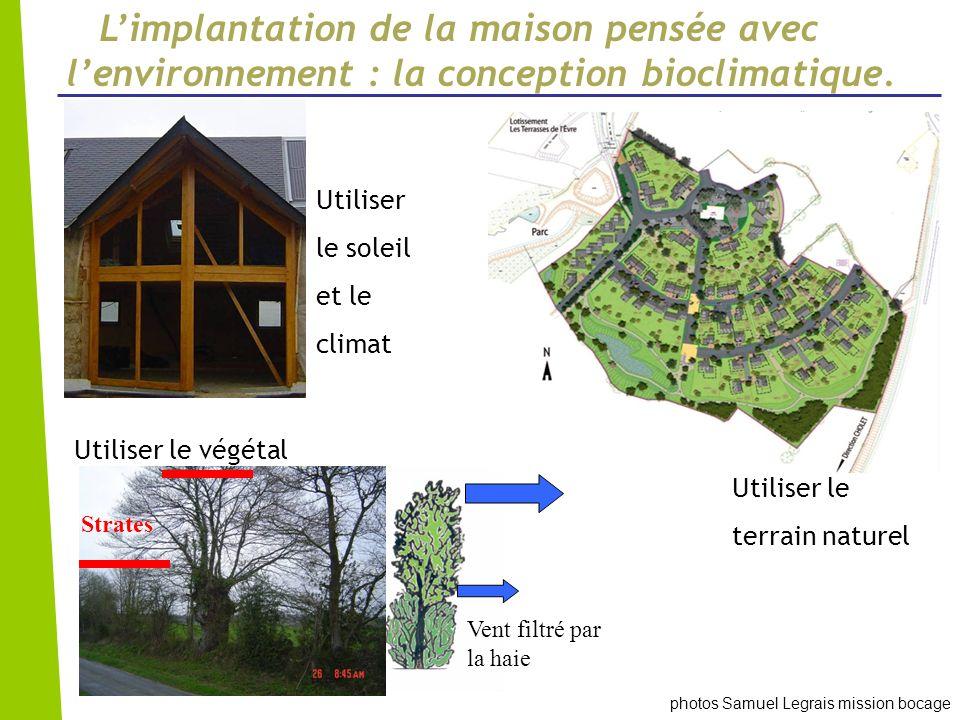 Limplantation de la maison pensée avec lenvironnement : la conception bioclimatique. Utiliser le soleil et le climat Utiliser le terrain naturel Utili