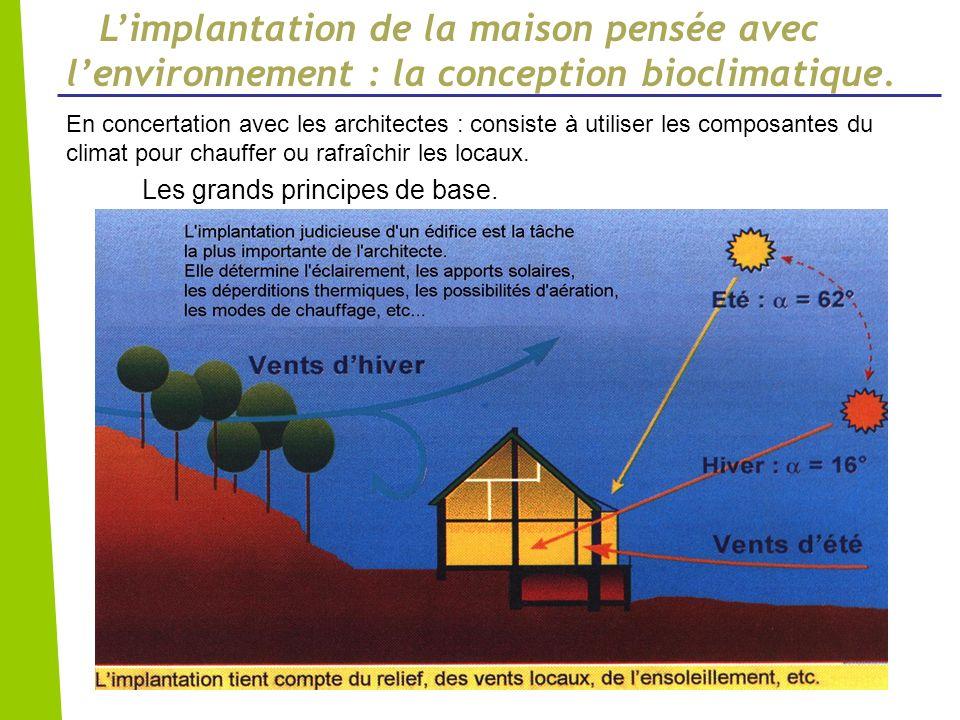 Limplantation de la maison pensée avec lenvironnement : la conception bioclimatique. En concertation avec les architectes : consiste à utiliser les co