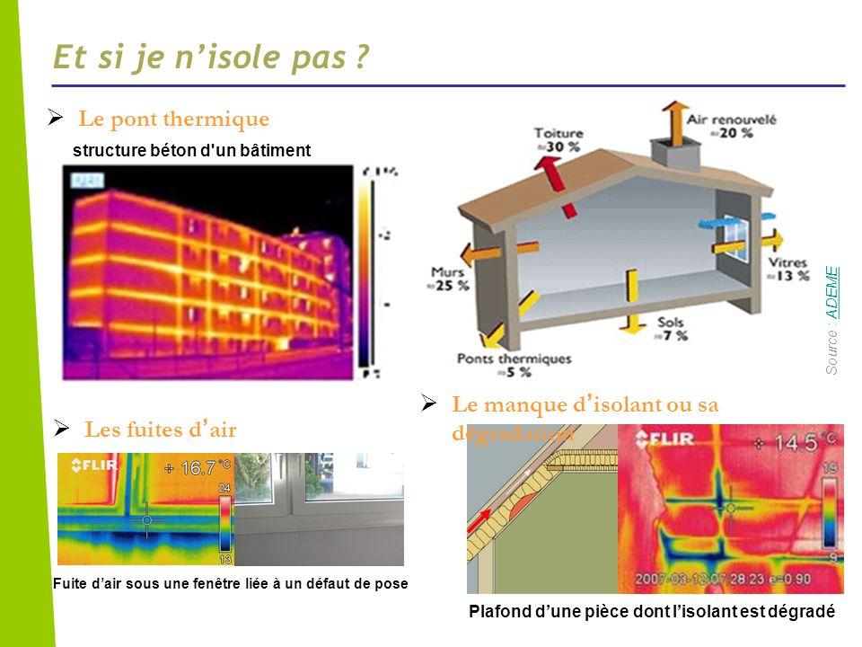 Et si je nisole pas ? Source : ADEMEADEME Le pont thermique structure béton d'un bâtiment Les fuites d air Fuite dair sous une fenêtre liée à un défau