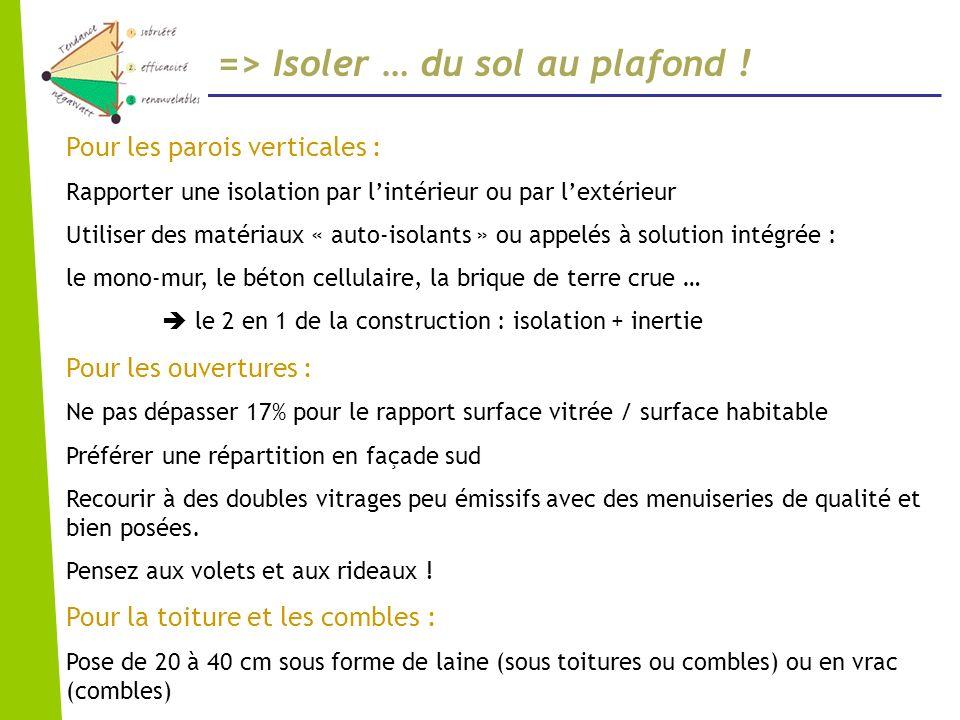 => Isoler … du sol au plafond ! Pour les parois verticales : Rapporter une isolation par lintérieur ou par lextérieur Utiliser des matériaux « auto-is