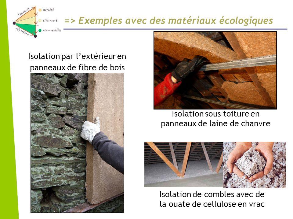 Isolation par lextérieur en panneaux de fibre de bois => Exemples avec des matériaux écologiques Isolation sous toiture en panneaux de laine de chanvr