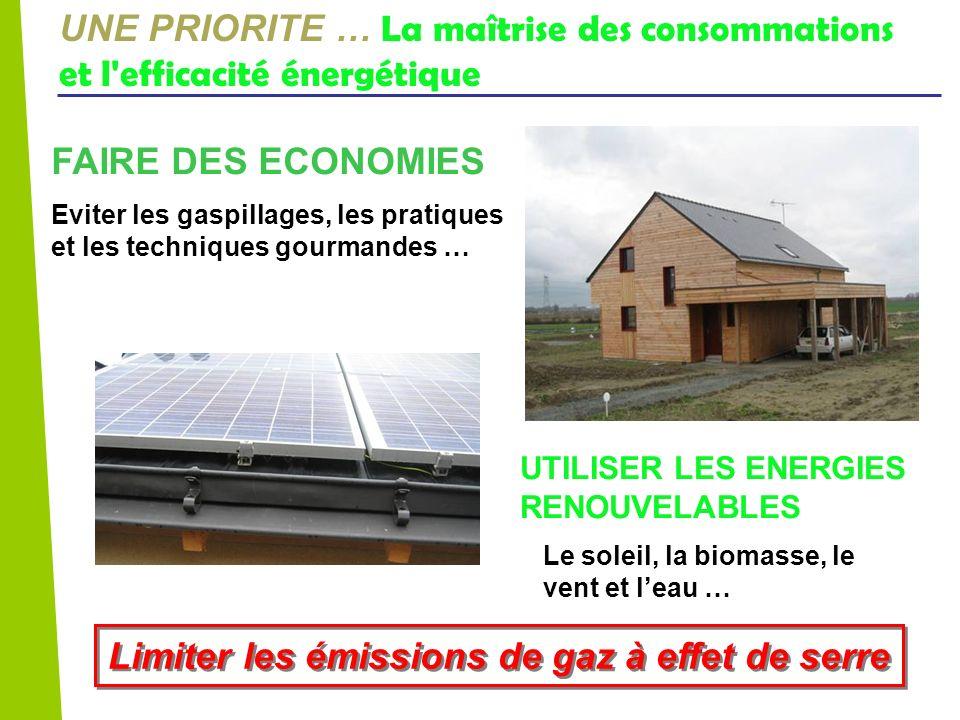 UNE PRIORITE … La maîtrise des consommations et l'efficacité énergétique Limiter les émissions de gaz à effet de serre FAIRE DES ECONOMIES UTILISER LE