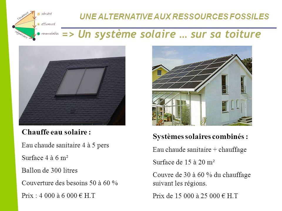 Chauffe eau solaire : Eau chaude sanitaire 4 à 5 pers Surface 4 à 6 m² Ballon de 300 litres Couverture des besoins 50 à 60 % Prix : 4 000 à 6 000 H.T