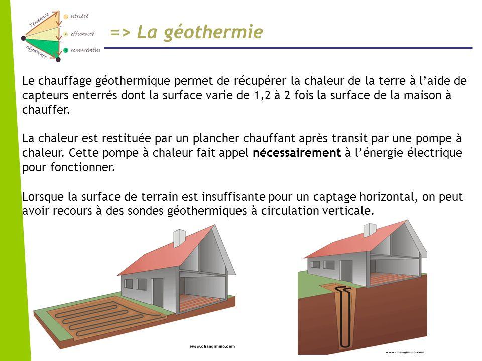 => La géothermie Le chauffage géothermique permet de récupérer la chaleur de la terre à laide de capteurs enterrés dont la surface varie de 1,2 à 2 fo