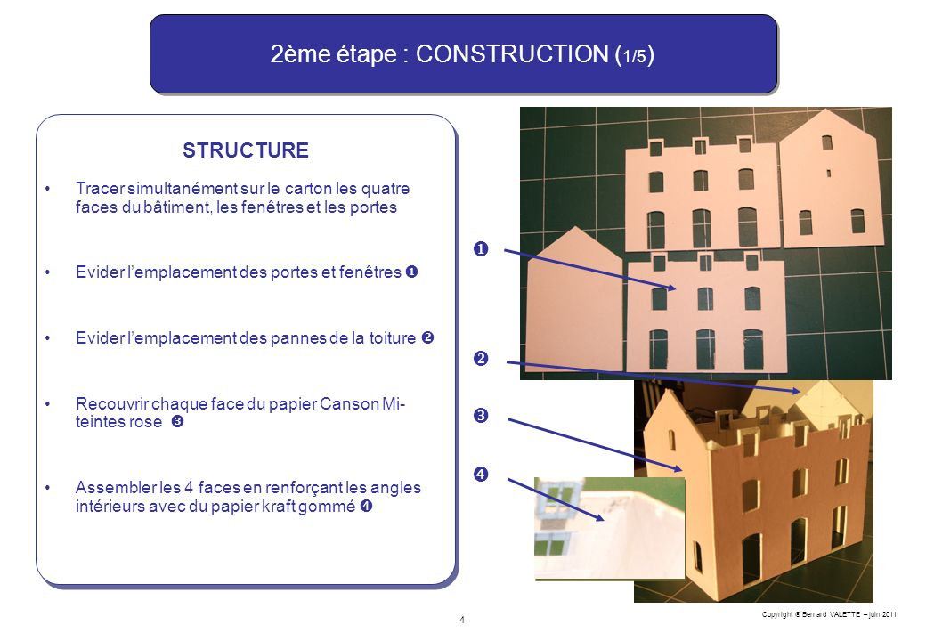 Copyright Bernard VALETTE – juin 2011 4 2ème étape : CONSTRUCTION ( 1/5 ) STRUCTURE Tracer simultanément sur le carton les quatre faces du bâtiment, l