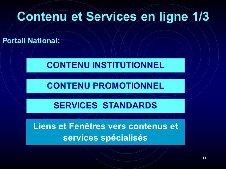 11 Contenu et Services en ligne 1/3 Portail National: CONTENU INSTITUTIONNEL CONTENU PROMOTIONNEL SERVICES STANDARDS Liens et Fenêtres vers contenus e
