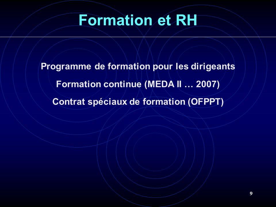 9 Formation et RH Programme de formation pour les dirigeants Formation continue (MEDA II … 2007) Contrat spéciaux de formation (OFPPT)
