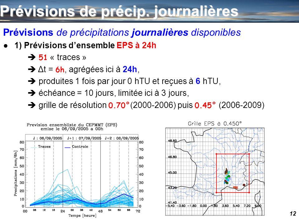 12 Prévisions de précip. journalières Prévisions de précipitations journalières disponibles 1) Prévisions densemble EPS à 24h 51 « traces » Δt = 6h, a