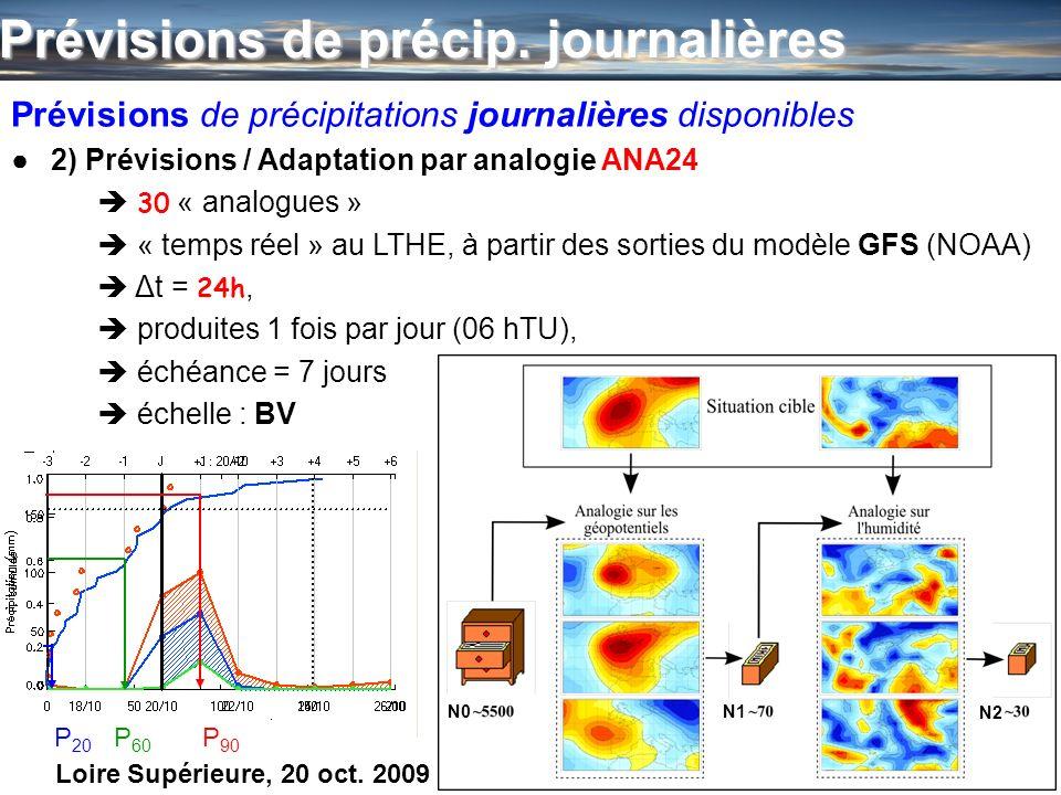 13 Prévisions de précipitations journalières disponibles 2) Prévisions / Adaptation par analogie ANA24 30 « analogues » « temps réel » au LTHE, à part