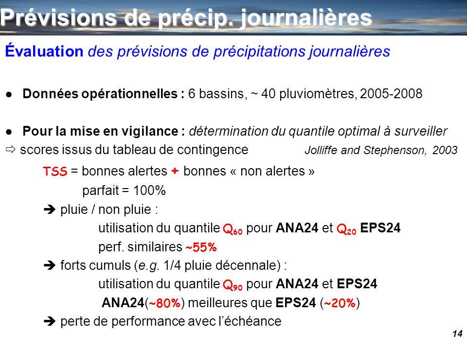 14 Évaluation des prévisions de précipitations journalières Données opérationnelles : 6 bassins, ~ 40 pluviomètres, 2005-2008 Pour la mise en vigilanc