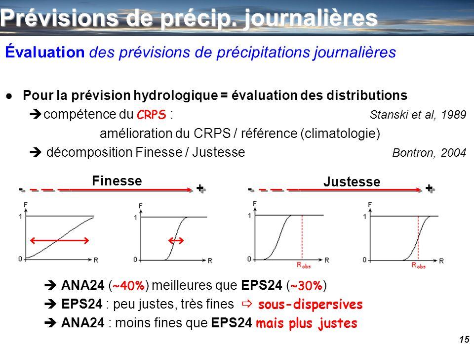 15 Évaluation des prévisions de précipitations journalières Pour la prévision hydrologique = évaluation des distributions compétence du CRPS : Stanski