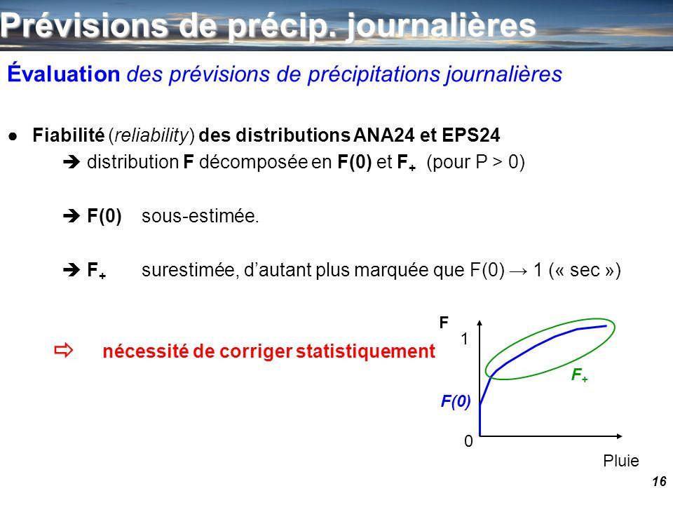 16 Évaluation des prévisions de précipitations journalières Fiabilité (reliability) des distributions ANA24 et EPS24 distribution F décomposée en F(0)