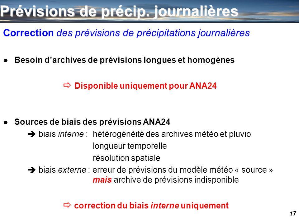 17 Correction des prévisions de précipitations journalières Besoin darchives de prévisions longues et homogènes Disponible uniquement pour ANA24 Sourc